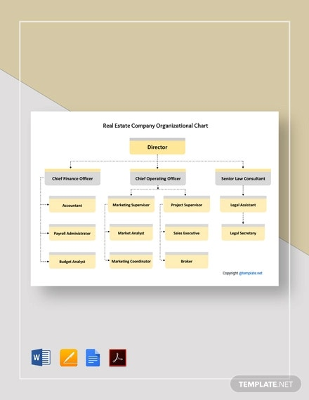 free real estate company organizational chart template1