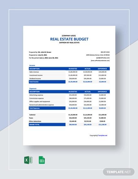 8+ FREE Real Estate Development Budget Templates in PDF ...