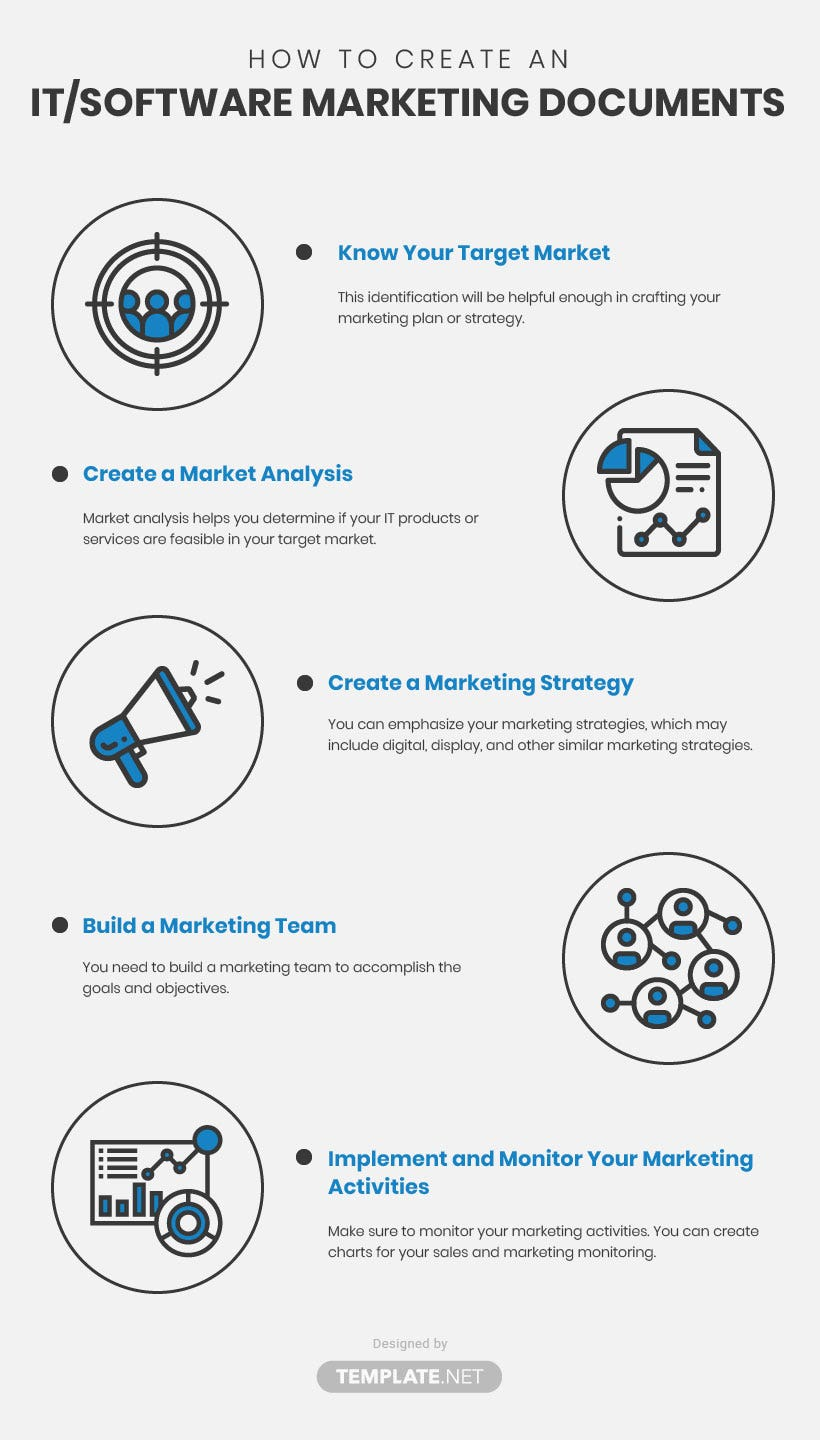 it and software marketing template